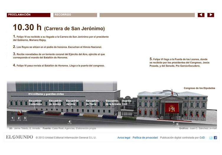 Actos, eventos y exposiciones de arte - Infografía Carrera de San Jerónimo -TurEvent